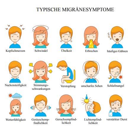 Migräne: Symptome | Migräne Migräneanfall Migräneattacke Migräne mit Aura